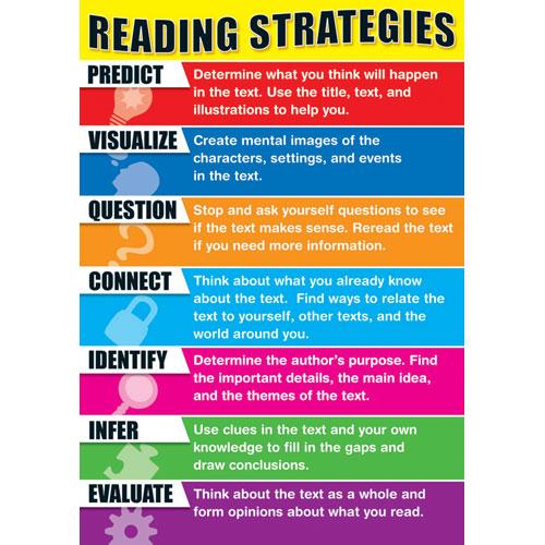 Schneider, Annemarie / Reading Techniques