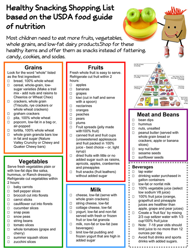 Access To Healthy Food Domain